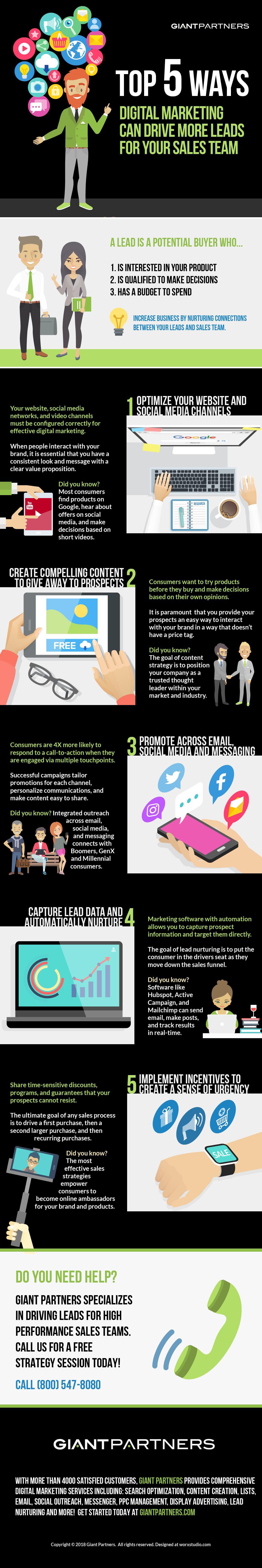 Digital Marketing for Lead Generation Infographic