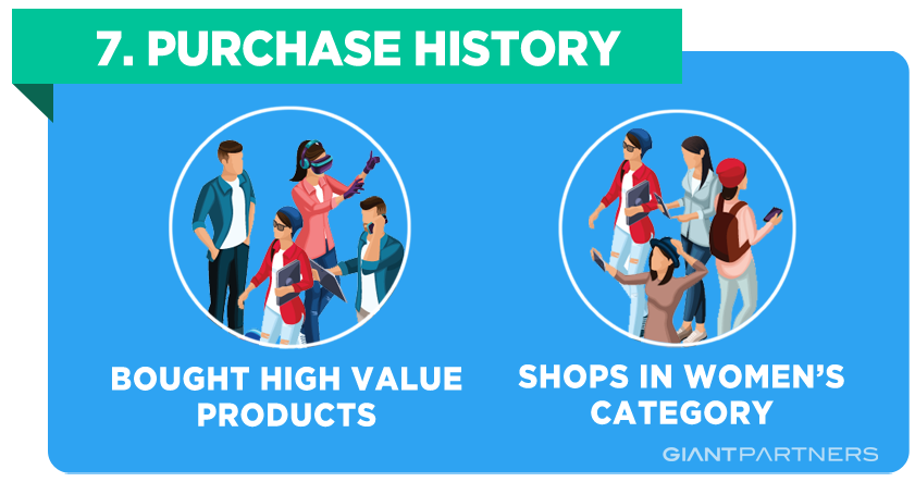 Purchase History - Email Marketing