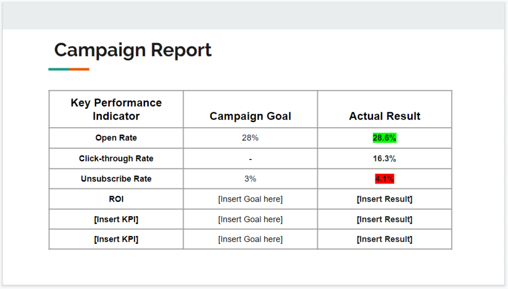 KPI and Campaign Reports